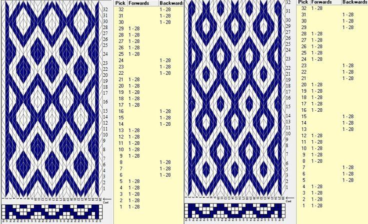 28 tarjetas, 2 colores, secuencia 5F-3B, cambiando el punto de partida  ༺❁