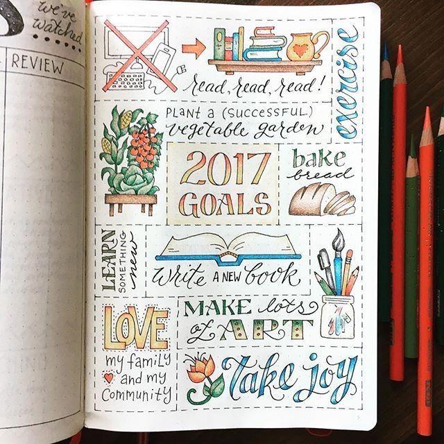 Bullet journal inspiration 2017 goals doodles.