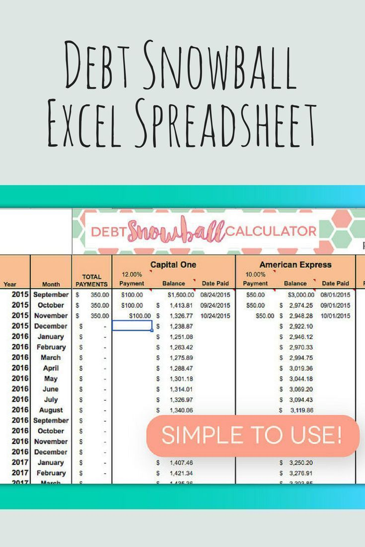 Calculate Your Credit Card Fee Now Looks Like This Would Work Great If Followin Debt Payoff Credit Credit Card Tracker Debt Snowball Worksheet Debt Snowball