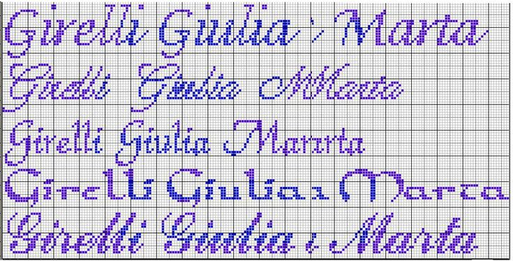 Girelli Giulia Marta