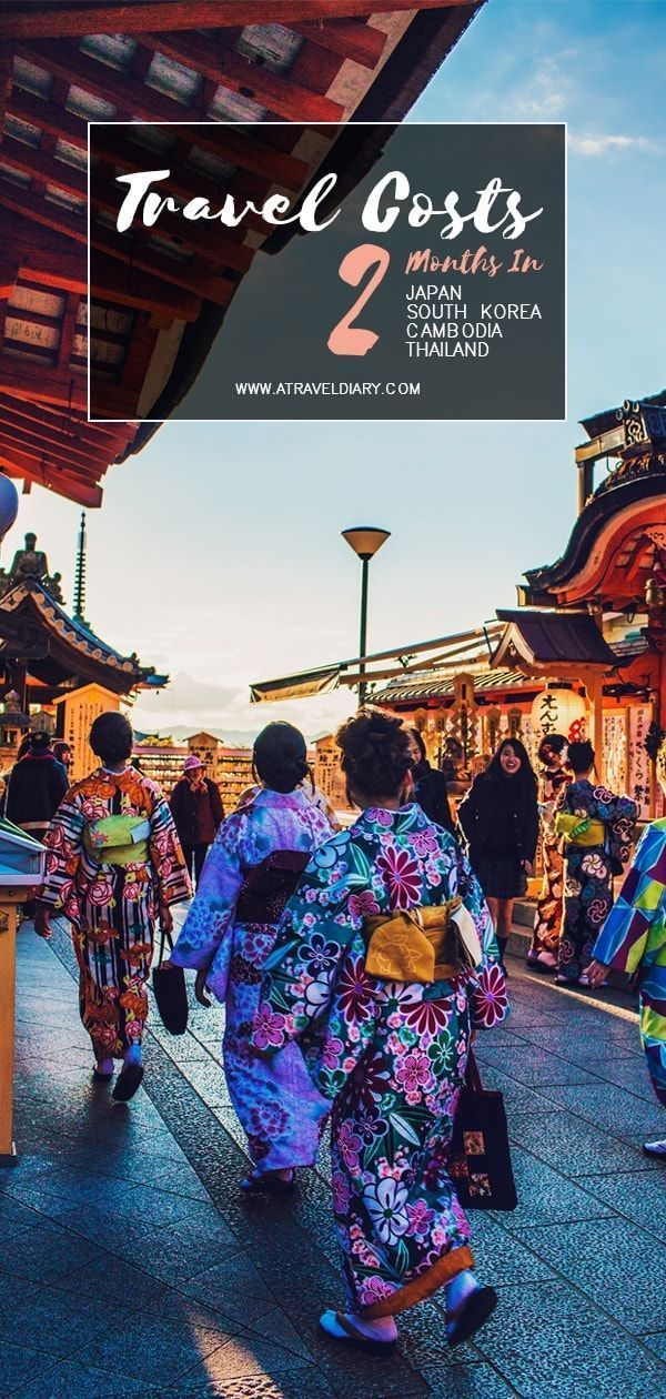2 Months in Southeast Asia: How Much Does it Cost? | Fashion
