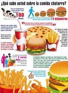 ¿Qué sabes de la comida chatarra? www.bienestaryexito.isagenix.com