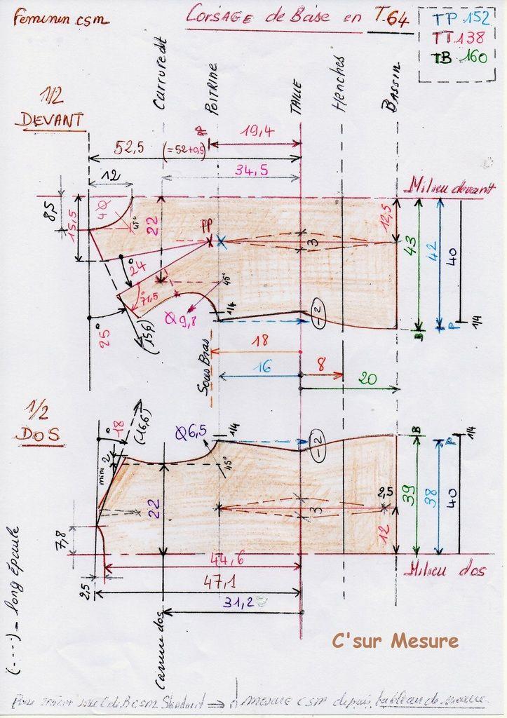 schémas en mesures pour la base corsage standard csm stature 165/170 d'après tableau csm avec TP152, TT138, TB 160.