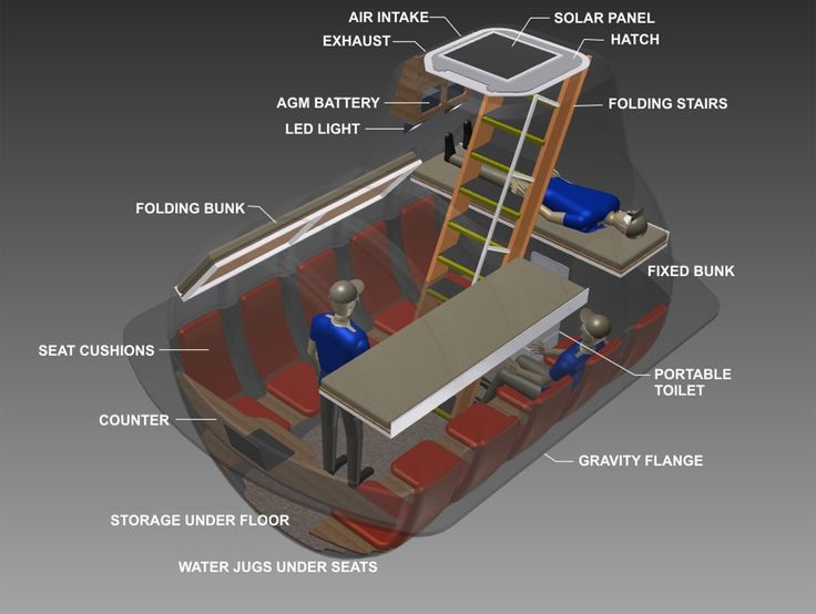 Do you have a secret underground contingency plan? Perhaps these underground shelters should be part of it. Radius Engineering designs and manufacturers the shelter.