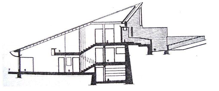 Casa Calderón, Bogotá, Colombia - Fernando Martínez Sanabria