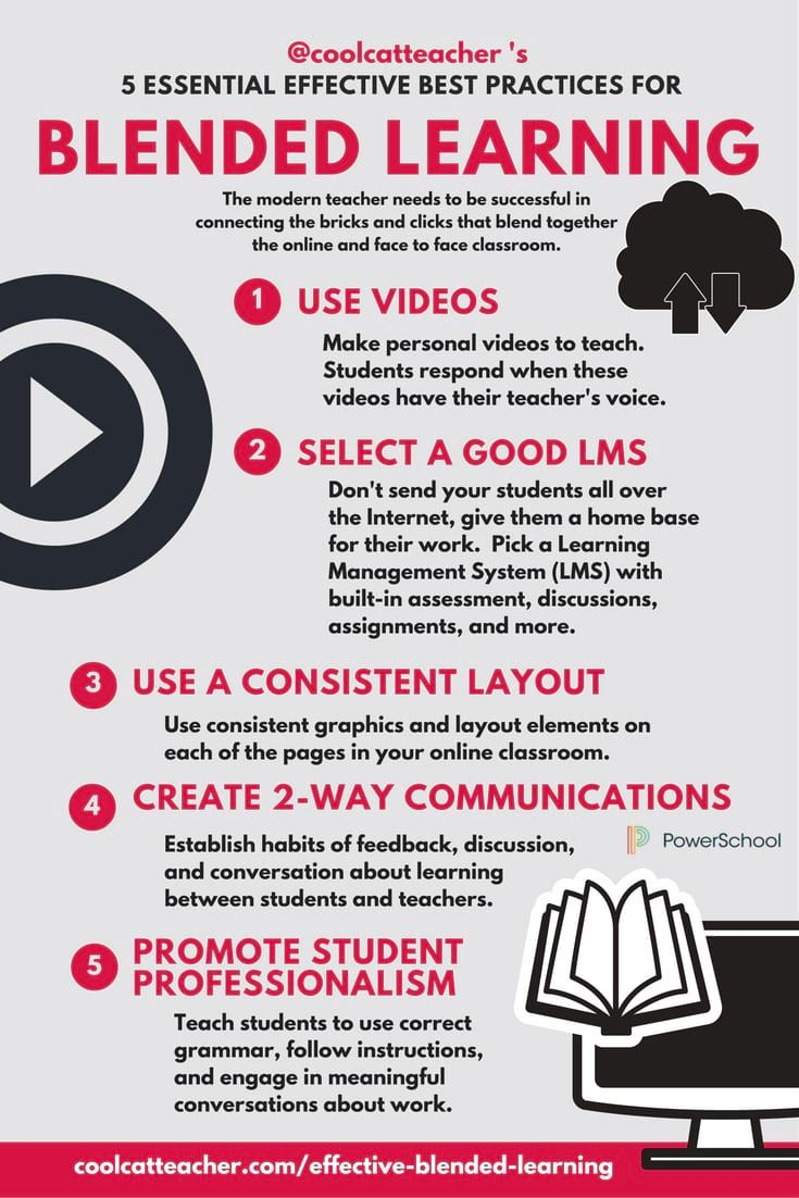 5 Essential Effective Blended Learning Best Practices - Cool Cat Teacher Vicki Davis shares her insight into blended learning, the necessity of an LMS, and why her LMS of choice is PowerSchool Learning. Check out her tips and tricks for teachers as well.