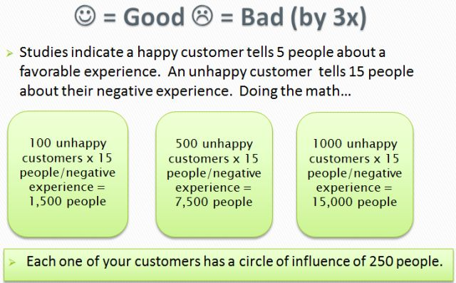 good customer service quotes - Google Search
