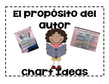Author's Purpose Propósito del autor
