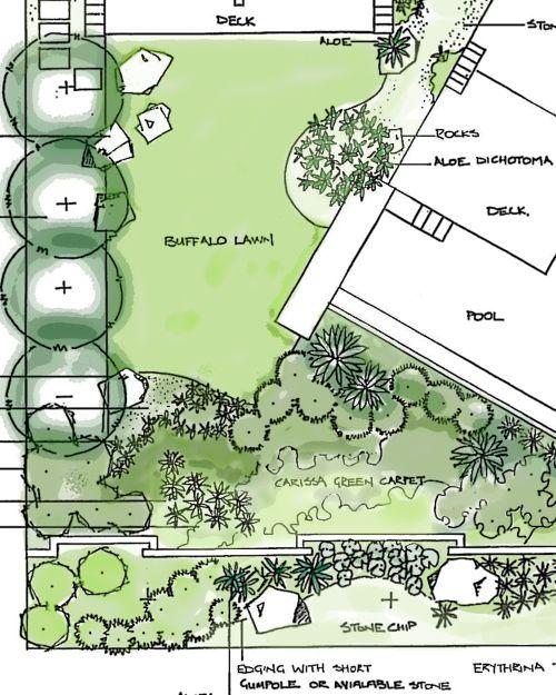 John Richardson Gardens ™