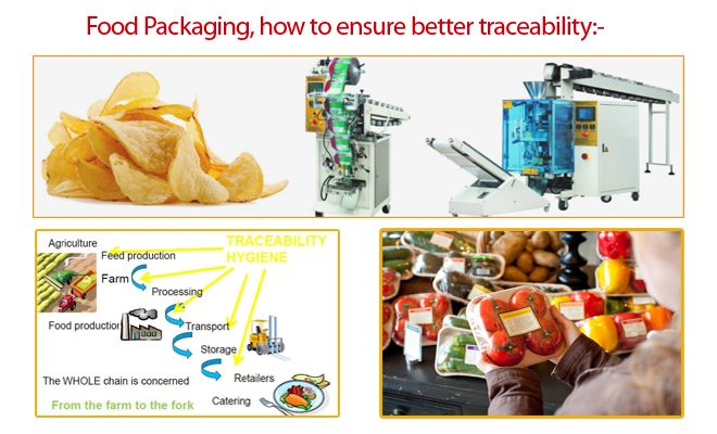 Significance and advances in food products traceability