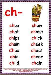 Phonics Poster: Ch- Words