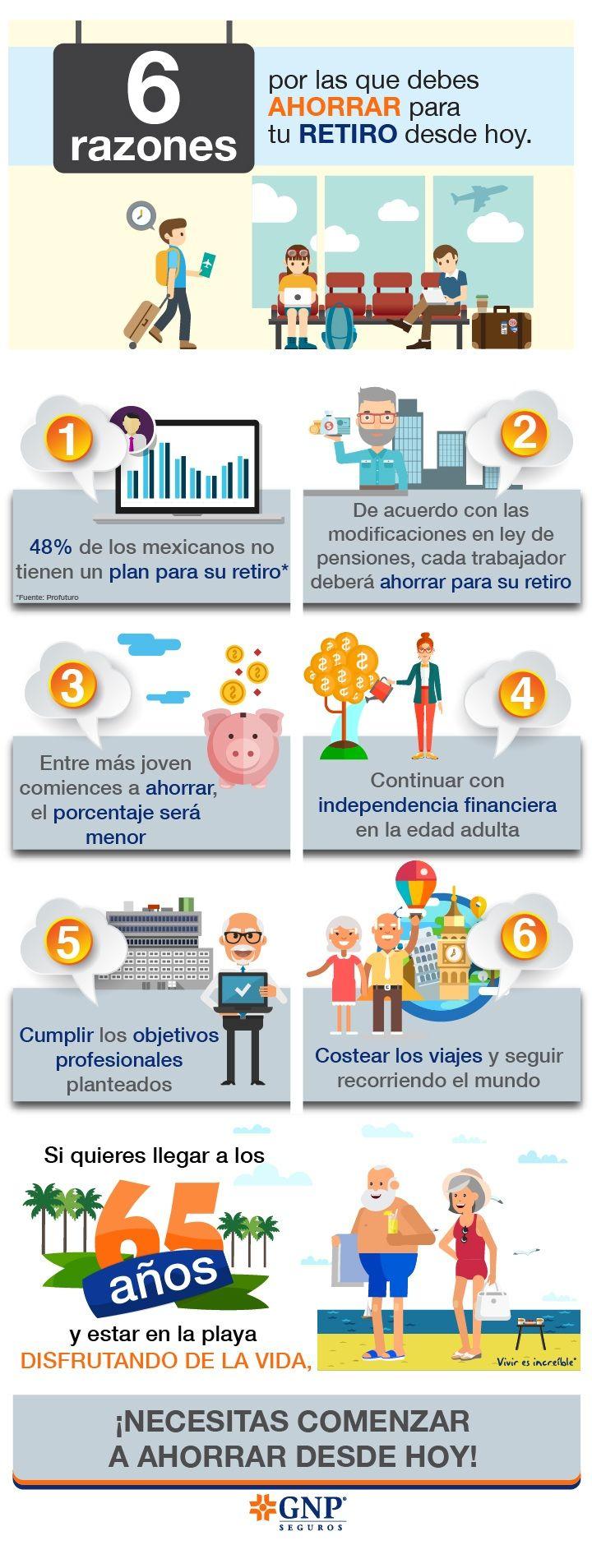 #GNP #seguros #ahorro #dinero #finanzas #viajes #retiro #viviresincreíble