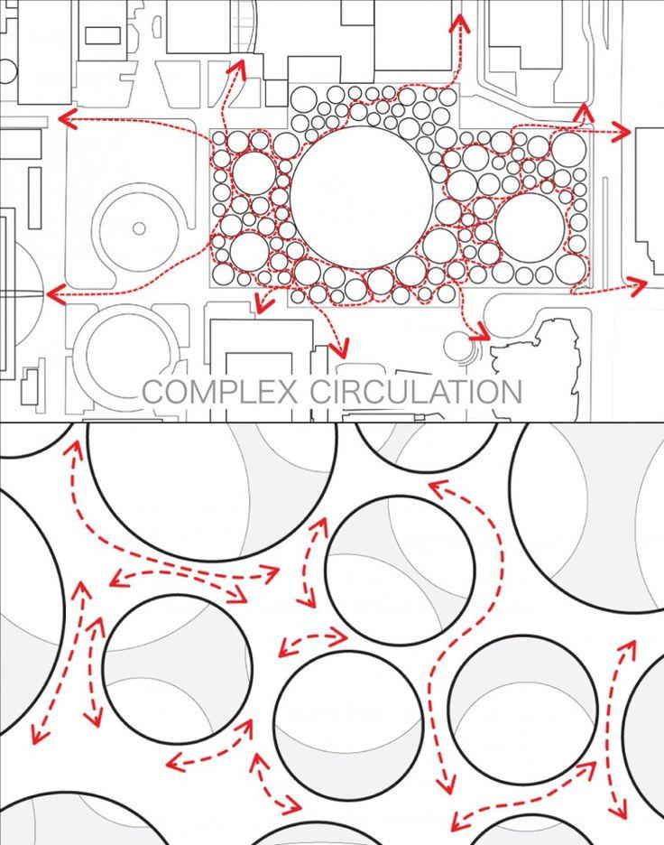 Urban Intervention Seattle Center Competition Proposal / Hoshino Architects a tér mukodesenek bemutatasa nagyon egyszeru de pontos abrakkal