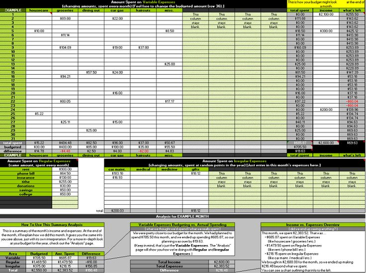 17 Best Ideas About Budget Spreadsheet Template On Pinterest Budget Spreadsheet Home Budget