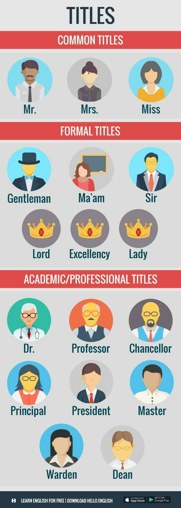 titles in English, #englishvocabulary