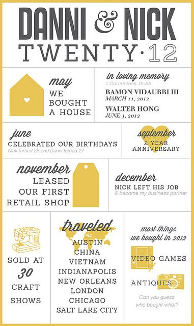 """Cute """"Year in review"""" card. Would be a great thing to include with a Christmas…"""