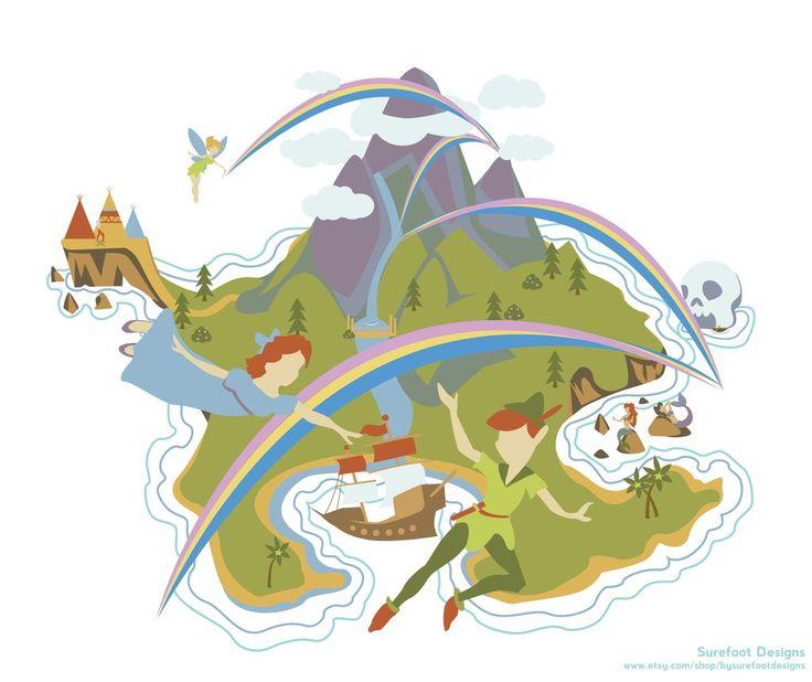 Off to Neverland - Peter Pan
