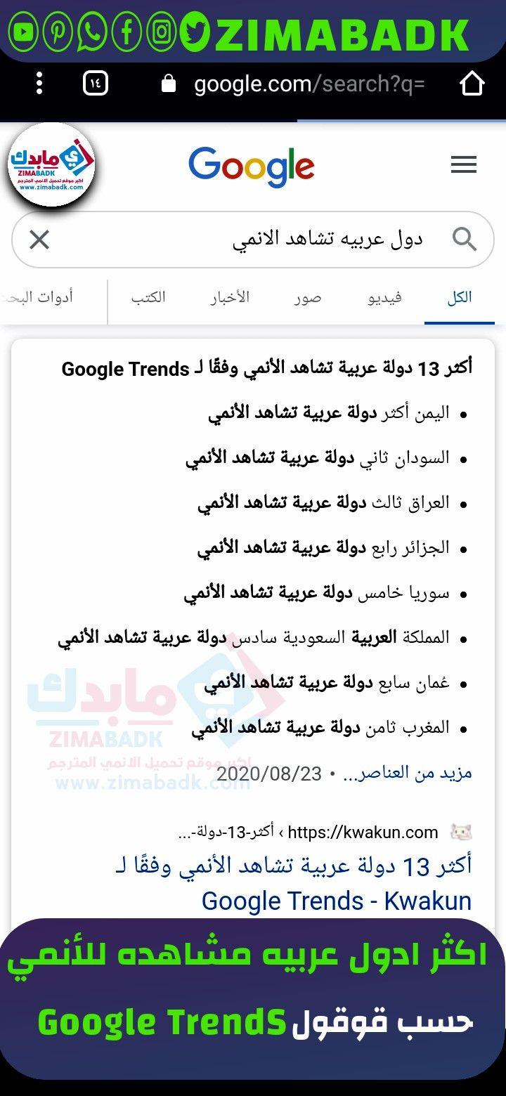 اكـــثر الدول العربيه مشاهدة للأنمي حسب محرك بحث قوقول Google Trends Anime Attack Zimabadk Anime Google Trends Google