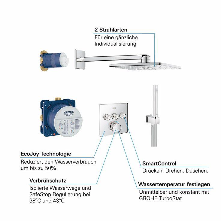 Grohe Grohtherm Smartcontrol Duschsystem Up Mit Rainshower