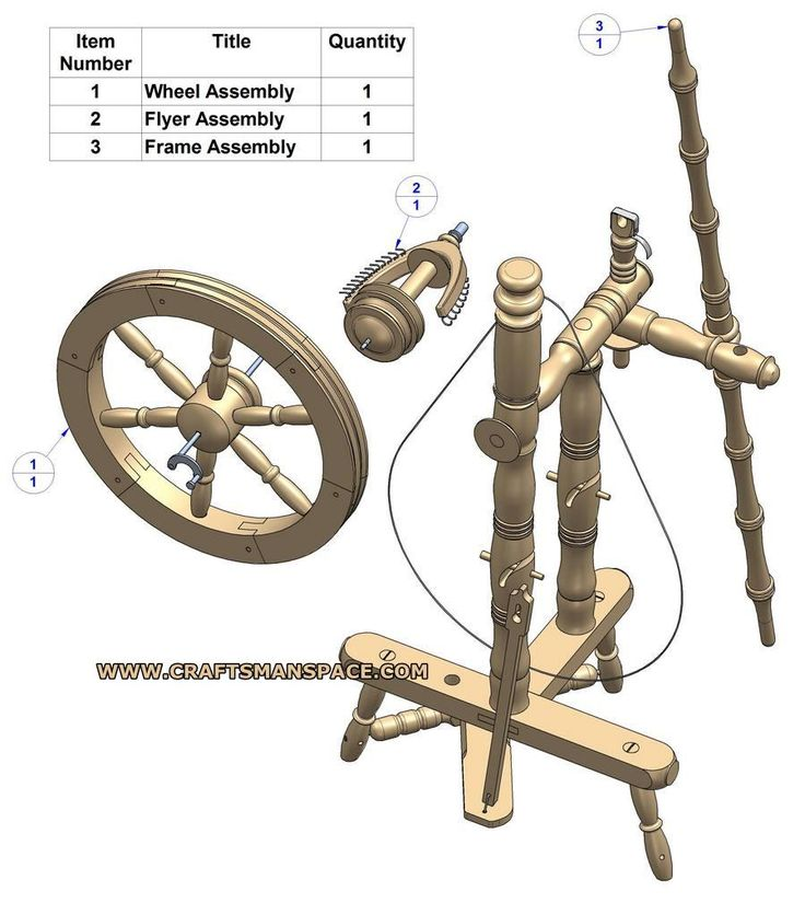 Spinning wheel plan - Subassembly list. Nice plan and drawings.  Www.craftsmanspace.com