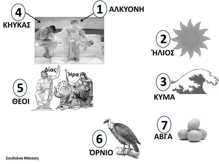 Δραστηριότητες, παιδαγωγικό και εποπτικό υλικό για το Νηπιαγωγείο: Οι αλκυονίδες μέρες του Γενάρη στο Νηπιαγωγείο: Μια ακροστιχίδα για τον μύθο της Αλκυόνας