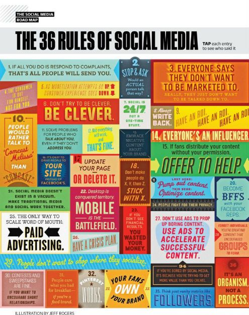 fast company 36 rules of social media -- I typically dislike lists like this but I thought this one was well done.