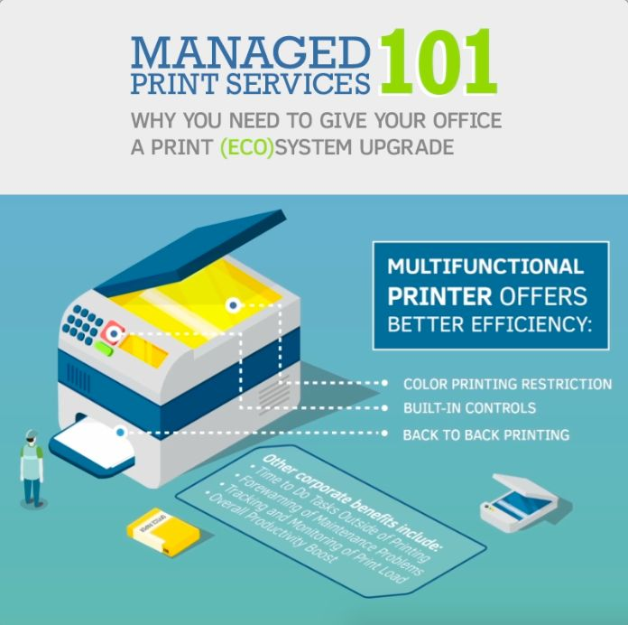 Enterprise printing can get messy, and messy is costly. If printing is not your core business then let #VersatechInternational recommend a partner that will help you cut your printing costs and save you a ton of grief. Click the link below for more info on managed print services.  http://versatech.com.ph/managed-print-services-101/ #VersatechInternational #ManagedPrintServices