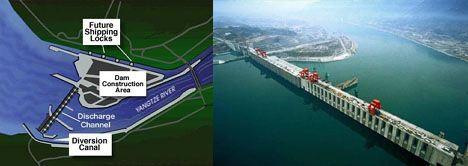 ENGINEERING: Three Gorges Dam Map, Yangtze China, it will be the largest hydroelectric dam in the world, 600 feet high, holding 1.4 trillion cubic feet of water behind 100 million cubic feet of concrete