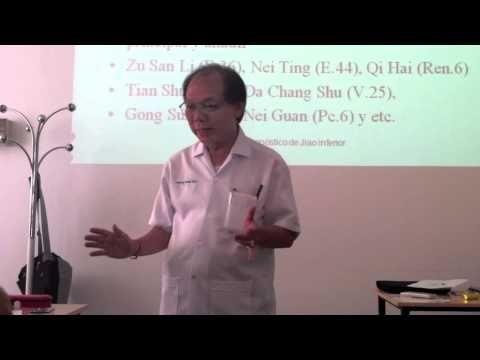 9 puntos de acupuntura para la activacio?n Yang - http://dietasparabajardepesos.com/blog/9-puntos-de-acupuntura-para-la-activacion-yang/