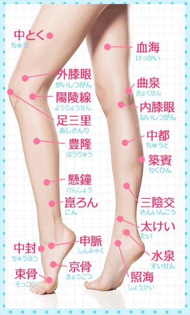 【田中律子さんも大絶賛!】太もも-4.8㎝、ふくらはぎ-3.2cm!これ1枚でモデル並みの美脚が手に入る!|KIREI MEDIA
