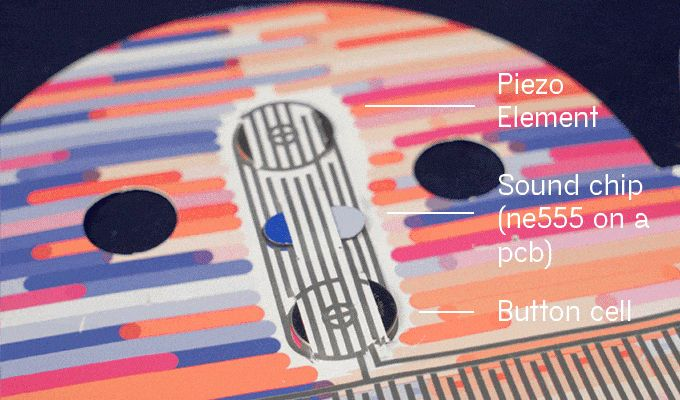 Papier Machine is a beautiful book gathering 6 electronic paper toys that will help you understand the world of electronics!