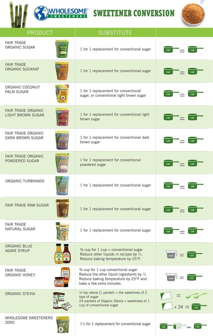 Trini Food List