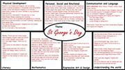 St George's day EYFS plan