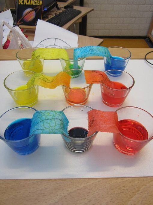 Proefje met kleuren mengen