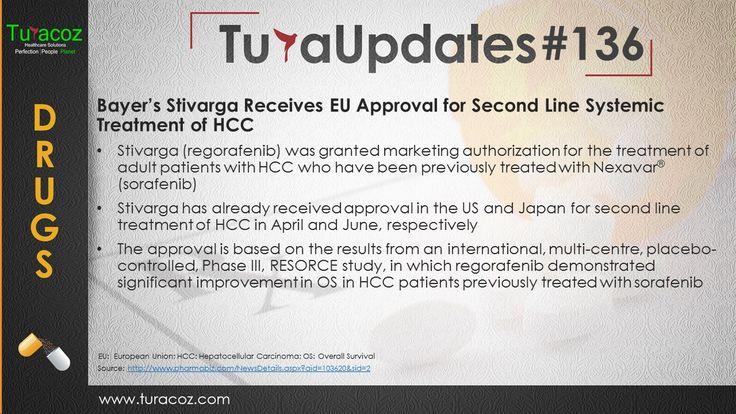 #EU #Bayer's #Stivarga #oraldrug #secondlinetreatment #hepatocellularcarcinoma #HCC. A #THS update.