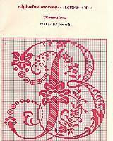 Ancient old cross stitch alphabet (2)