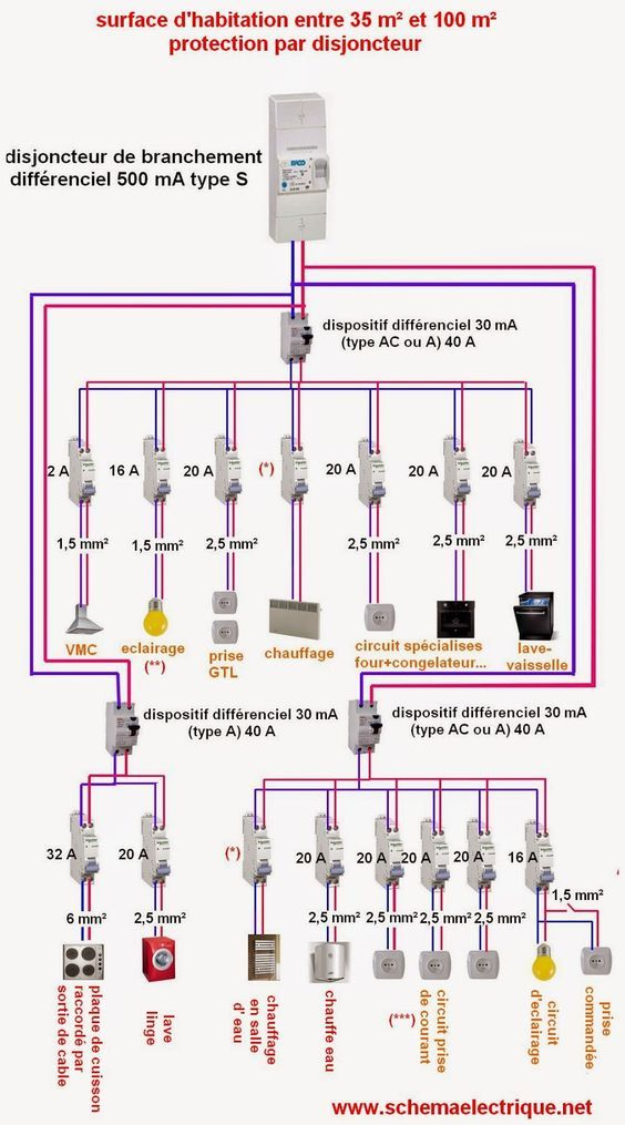 630 Best Electrical Installation Images On Pinterest