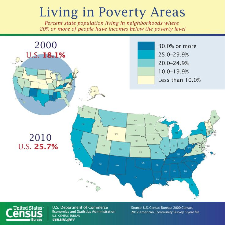 121 Best Teaching Sociology Ses Wealth And Poverty Images On Pinterest Sociology Wealth And Mother Jones