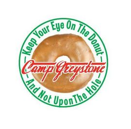 Keep your eye on the donut and not upon the hole.