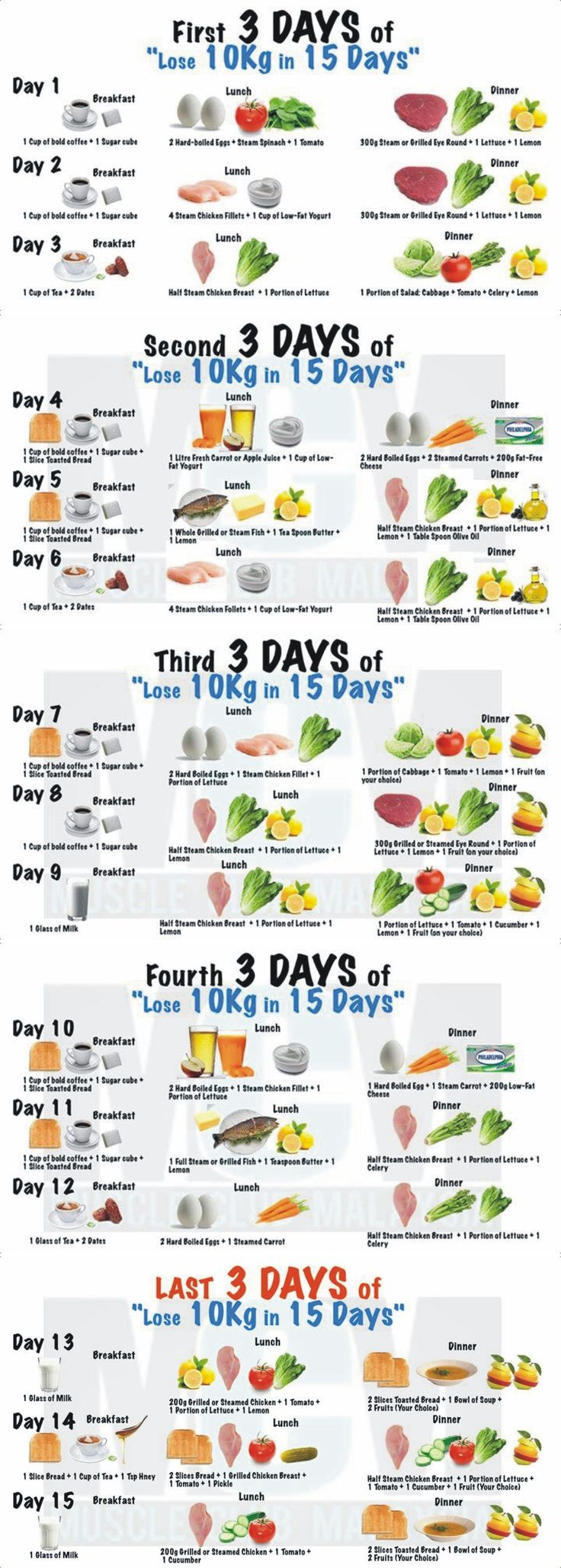 Lose 10 kg in 15 days