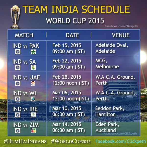 Cricket World Cup 2015 Team India Schedule #HumHaiIndians #CricketWorldCup2015 #Clickpeth