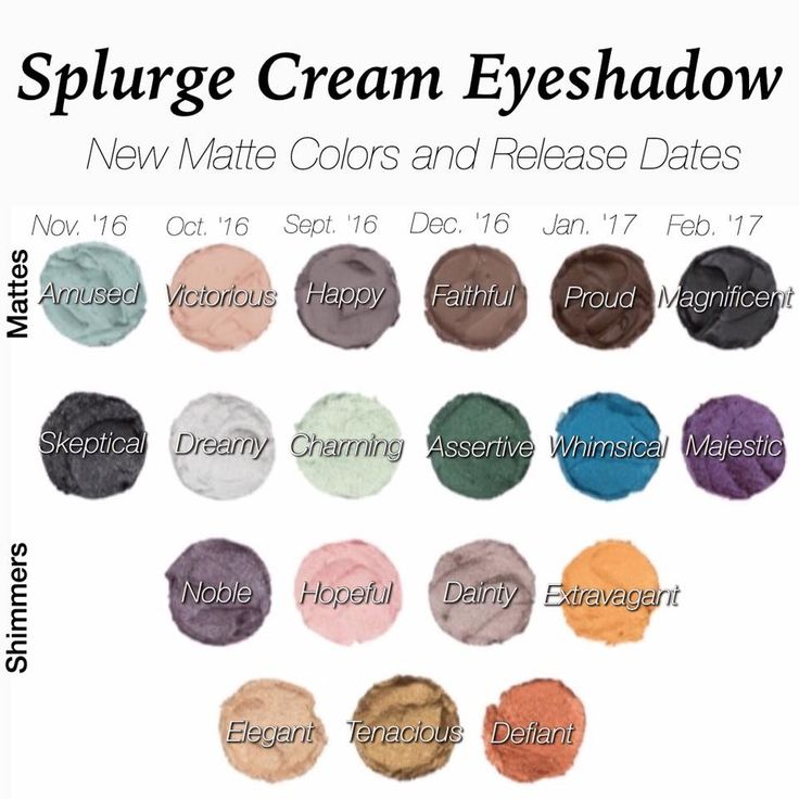 Younique's Splurge Cream Eyeshadow! Splurge is a luxurious, long-wearing cream…