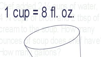 This site is for a professional culinary course...lots of good stuff for fcs classes, too!  Culinary math  lots of online quizzes and worksheets