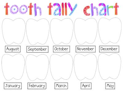 Tooth Tally Chart- I so needed this!