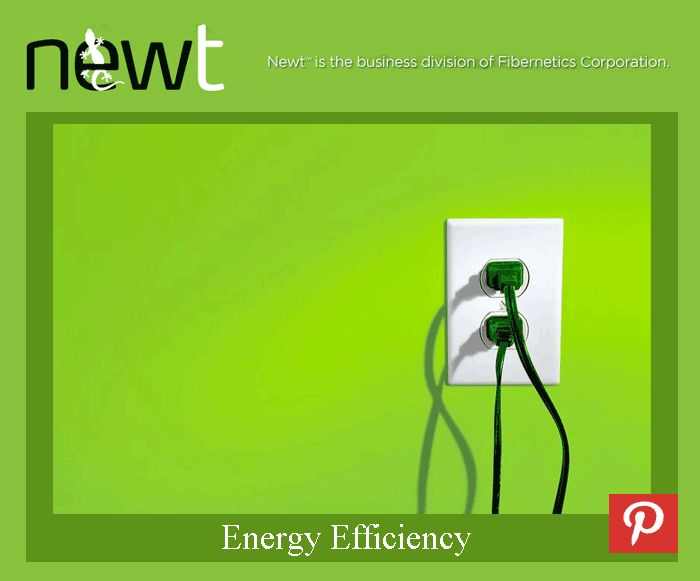 37 best Energy Efficiency images on Pinterest Division, Energy - free articles of incorporation template
