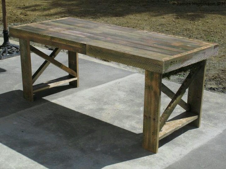 Pallet Table--- I am making this this weekend!