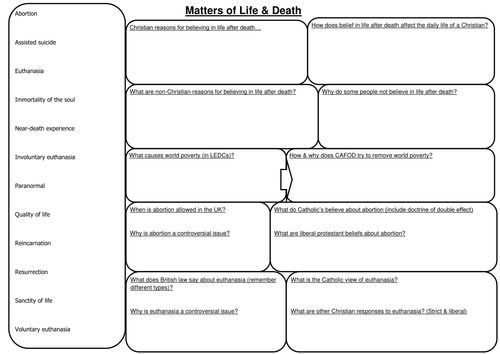Revision sheets for Edexcel GCSE Religious Studies