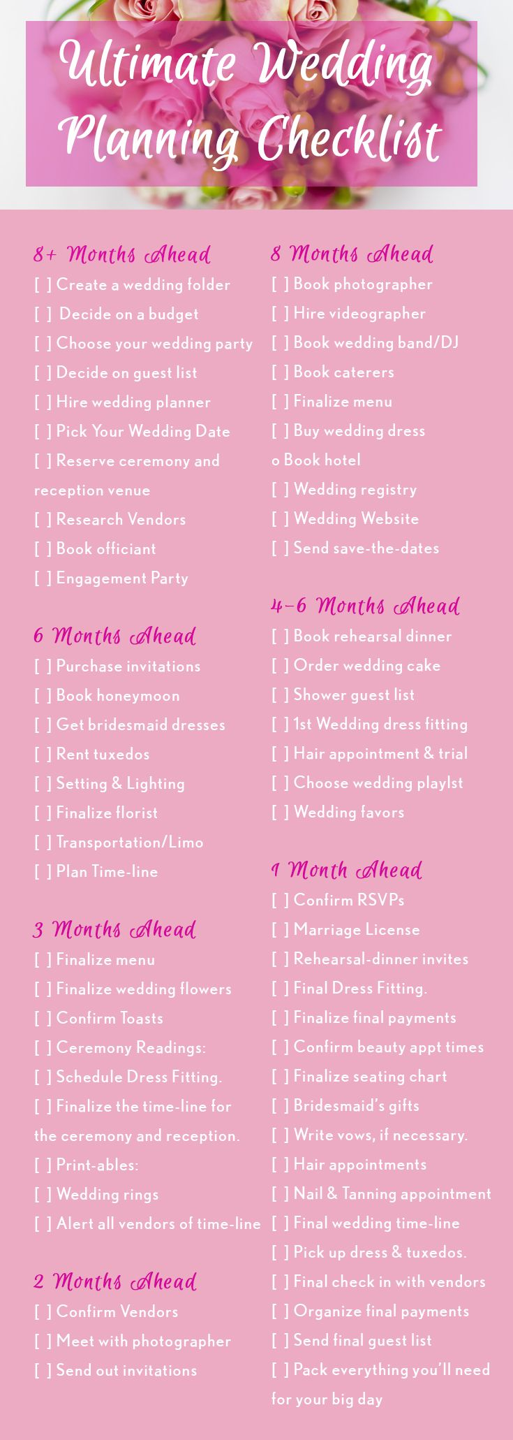 Wedding planner list