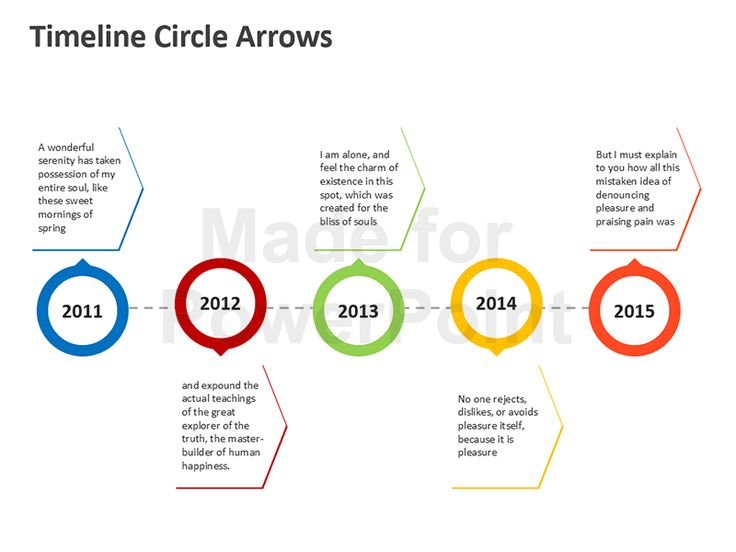 The 25+ best Create timeline in powerpoint ideas on Pinterest - timeline sample in excel