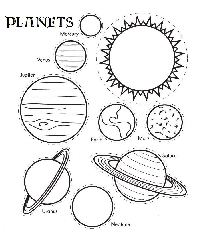 Planet coloring pages solar system planets